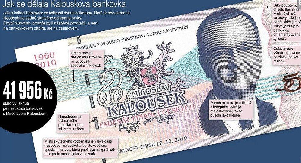 Çexiyanın keçmiş maliyyə naziri Miroslav Kalousekın adı əskinasın üstündə
