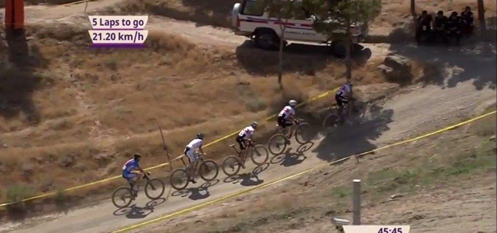 Dağ velosipedi
