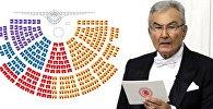 Дениз Байказ - открытие парламента Турции нового созыва