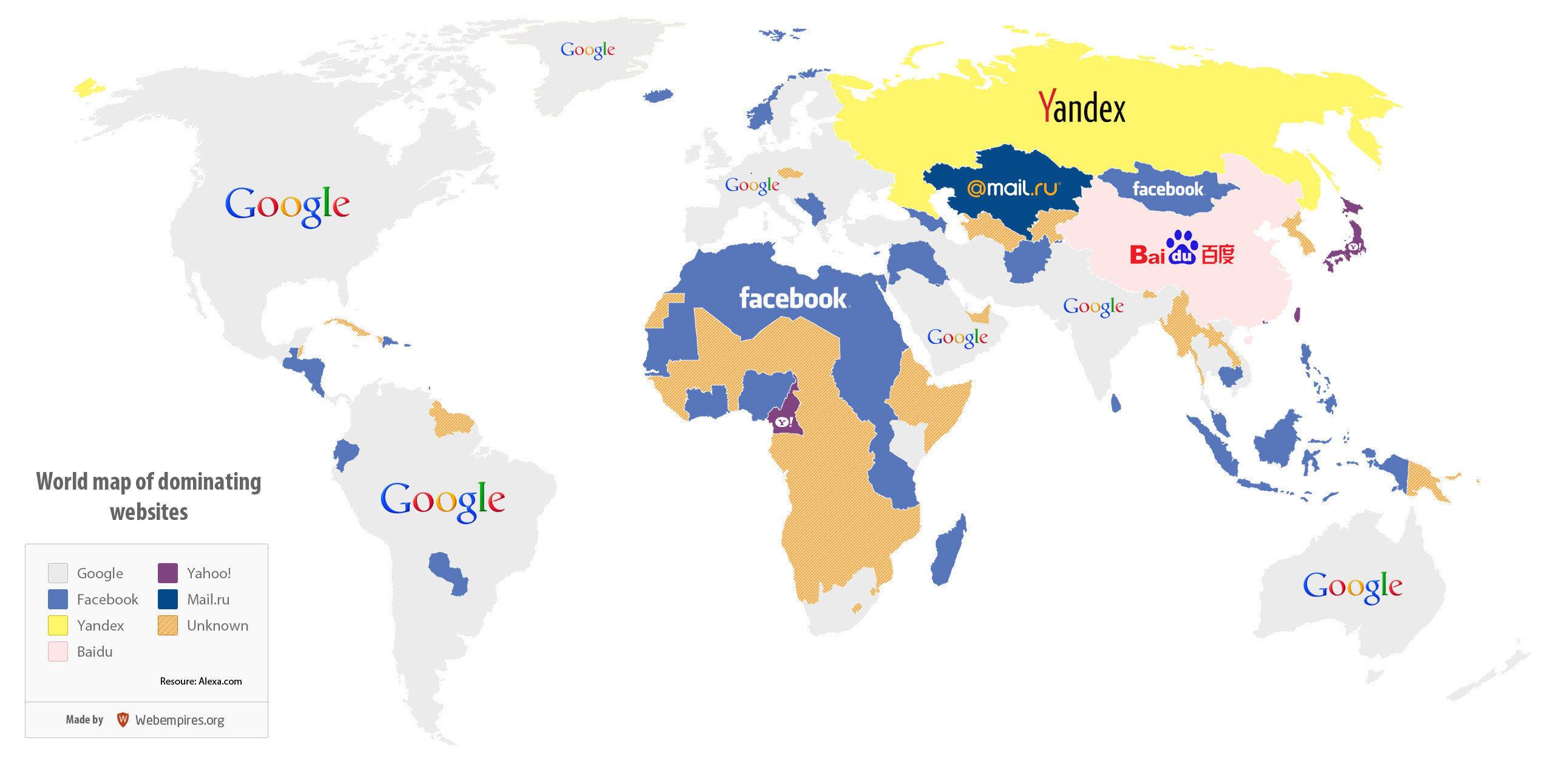 Ən populyar veb saytların xəritəsi
