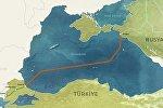 Türk axını layihəsi
