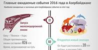 Главные ожидаемые события 2016 года