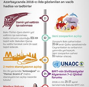 Azərbaycanda 2016-cı ildə gözlənilən hadisələr