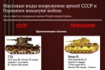 Вооружение Советской Армии в годы ВОВ
