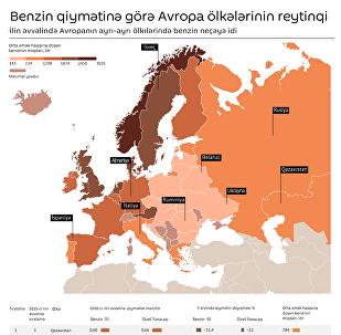 Avropa ölkələrində benzinin qiyməti