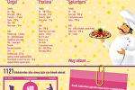 Novruz şirniyyatlarının kalorisi