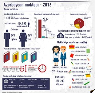 Azərbaycan məktəbləri - 2016