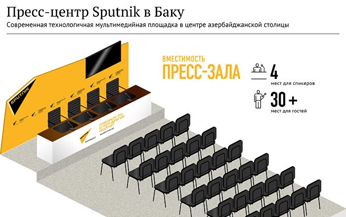 Мультимедийный пресс-центр Sputnik