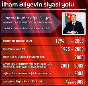 Azərbaycan Respublikasının Prezidenti İlham Əliyevin 55 yaşı tamam olur