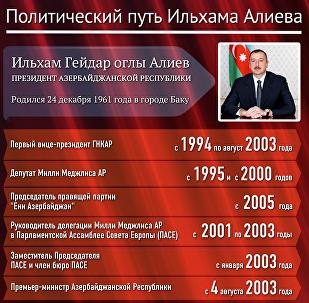 Президент АР Ильхам Алиев, политический путь