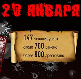 Памяти шехидов 20 Января