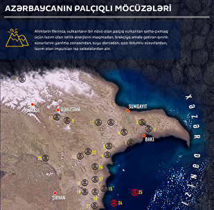 Azərbaycanın palçıq vulkanları