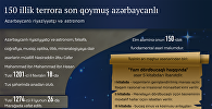 Azərbaycanlı riyaziyyatçı və astronom Nəsirəddin Tusi