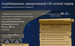 Видный азербайджанский ученый и государственный деятель Насреддин Туси