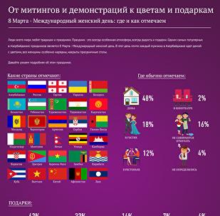 Где и как отмечают Международный женский день