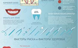 Как сберечь зубы