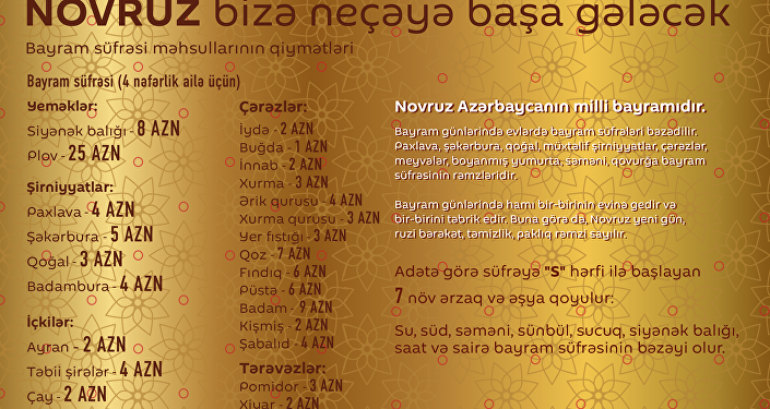 Novruz süfrəsi