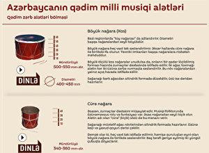 Azərbaycanın qədim milli musiqi alətləri