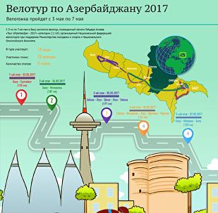 Маршрут Tour d'Azerbaïdjan