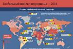 Глобальный индекс терроризма — 2016