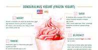 Dondurma dadlı dünya