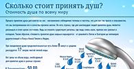 Сколько стоит принять душ