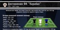 Достижения ФК Карабах