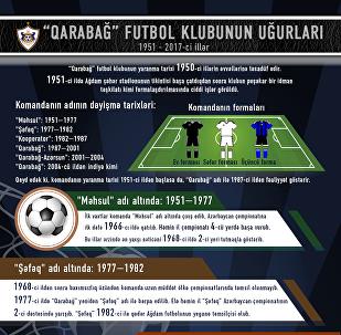 Qarabağ futbol klubunun uğurları