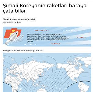 Şimali Koreyanın raketləri haraya çata bilər