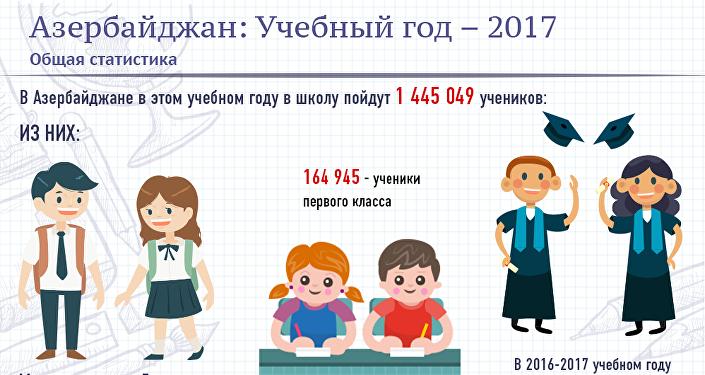 Учебный год – 2017