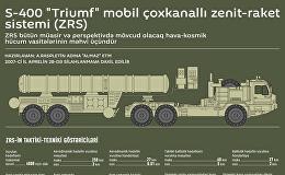 S-400 Triumf mobil çoxkanallı zenit-raket sistemi