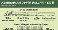 Azərbaycan Dəmir Yolları — 137