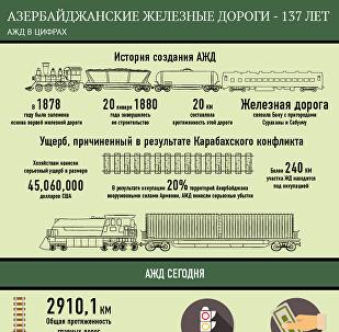 Азербайджанские Железные Дороги — 137 лет