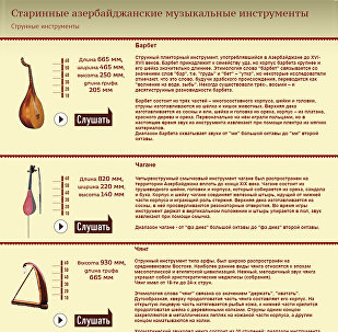 Старинные азербайджанские музыкальные инструменты