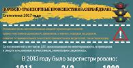 Дорожно-транспортные происшествия в Азербайджане