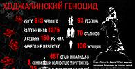 Ходжалинский геноцид