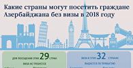 Какие страны могут посетить граждане Азербайджана без визы в 2018 году