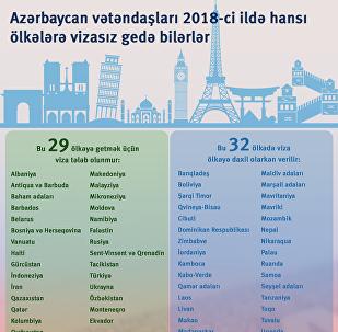 Azərbaycan vətəndaşları 2018-ci ildə hansı ölkələrə vizasız gedə bilər